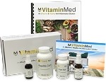 Anti-Inflammation Kit